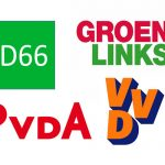 logos coalitie